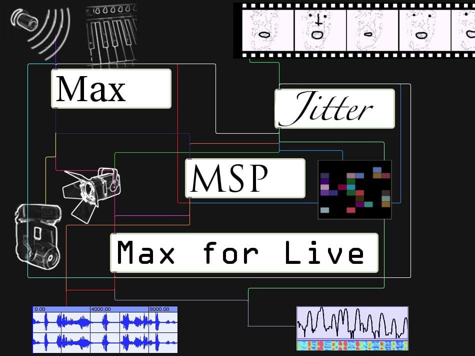 Formation Max6, cru 2013